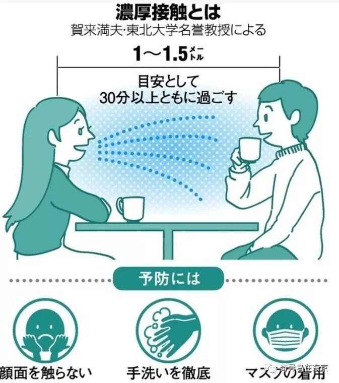 """如果你还没有买到N95口罩,可以看看这些""""替代品""""丨日本整容整形"""